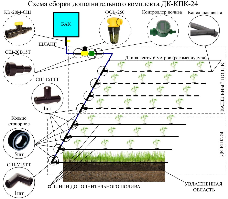 Схема установки дополнительного комплекта ДК-КПК-24 к капельному поливу