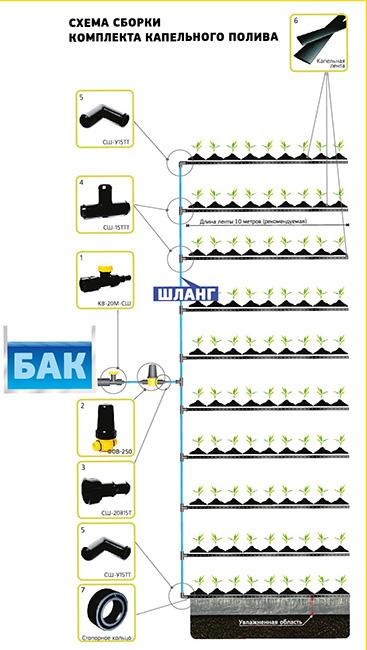 Схема установки капельного полива КПК-100