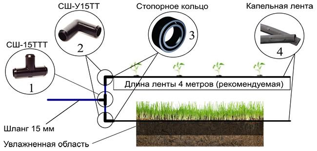 Рекомендуемая схема сборки комплекта капельного полива КПК-4 для парника 4м