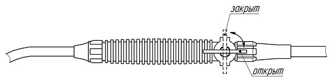 Кран в положении «открыт» и «закрыт»