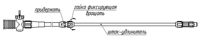 Удочка телескопическая (регулирование длины штока)