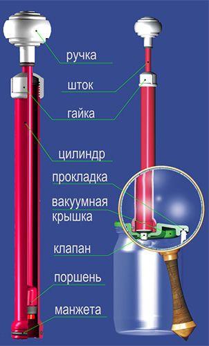 Cхема насоса НВР-3